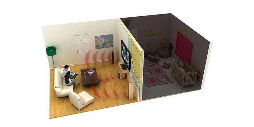 Шумоизоляция квартиры