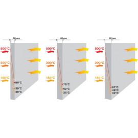 Плиты силикат кальция SILCA 250КМ 30мм.